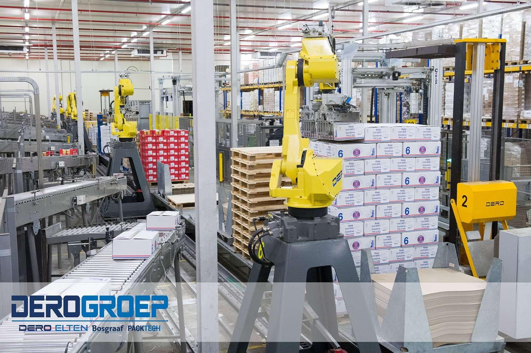 Industri robotter salg